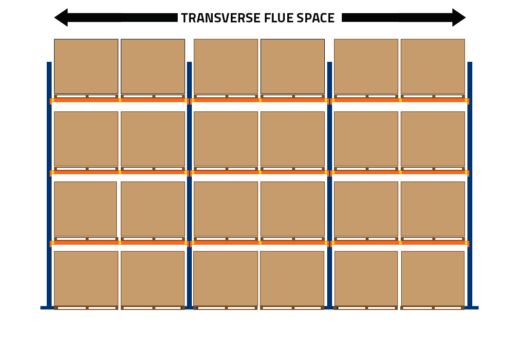 Transverse Flue Space - Flue Space Labels - Flue Labels